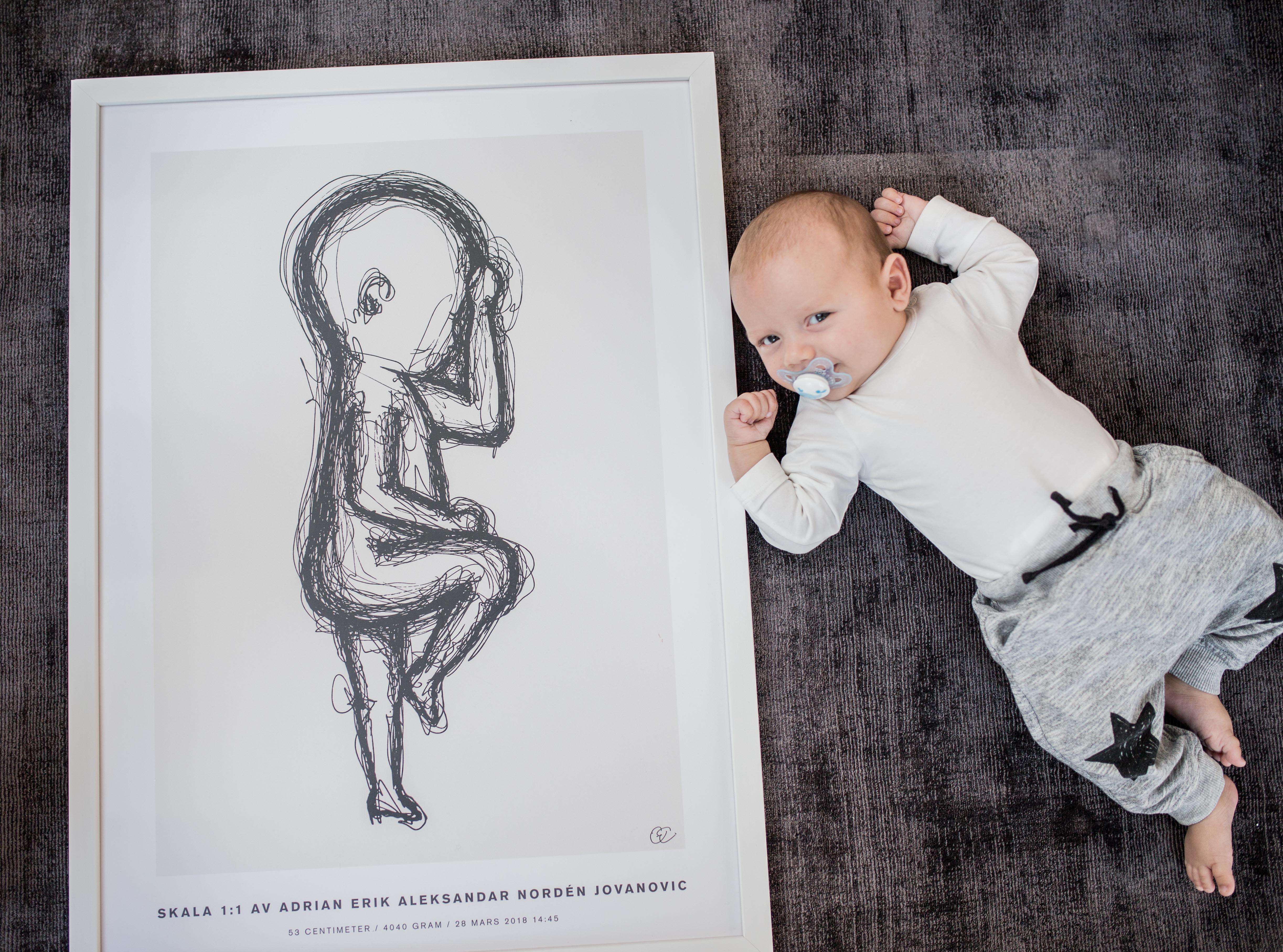 Personlig Födelsetavla – en fin inredningsdetalj av ditt barn